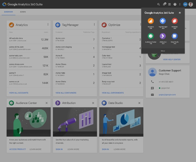 Google Analytics 360 dashboard image shows integration
