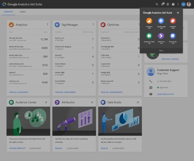 Google Analytics 360 dashboard image shows integration
