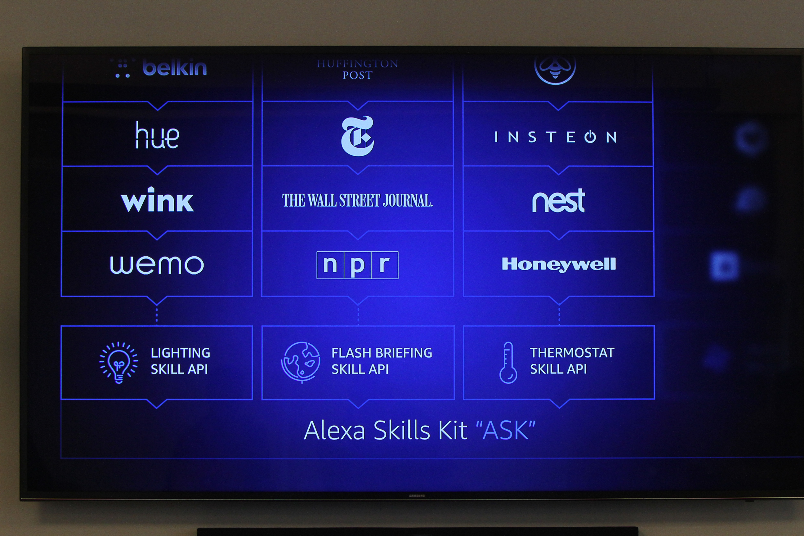 Amazon's Alexa Skills Kit