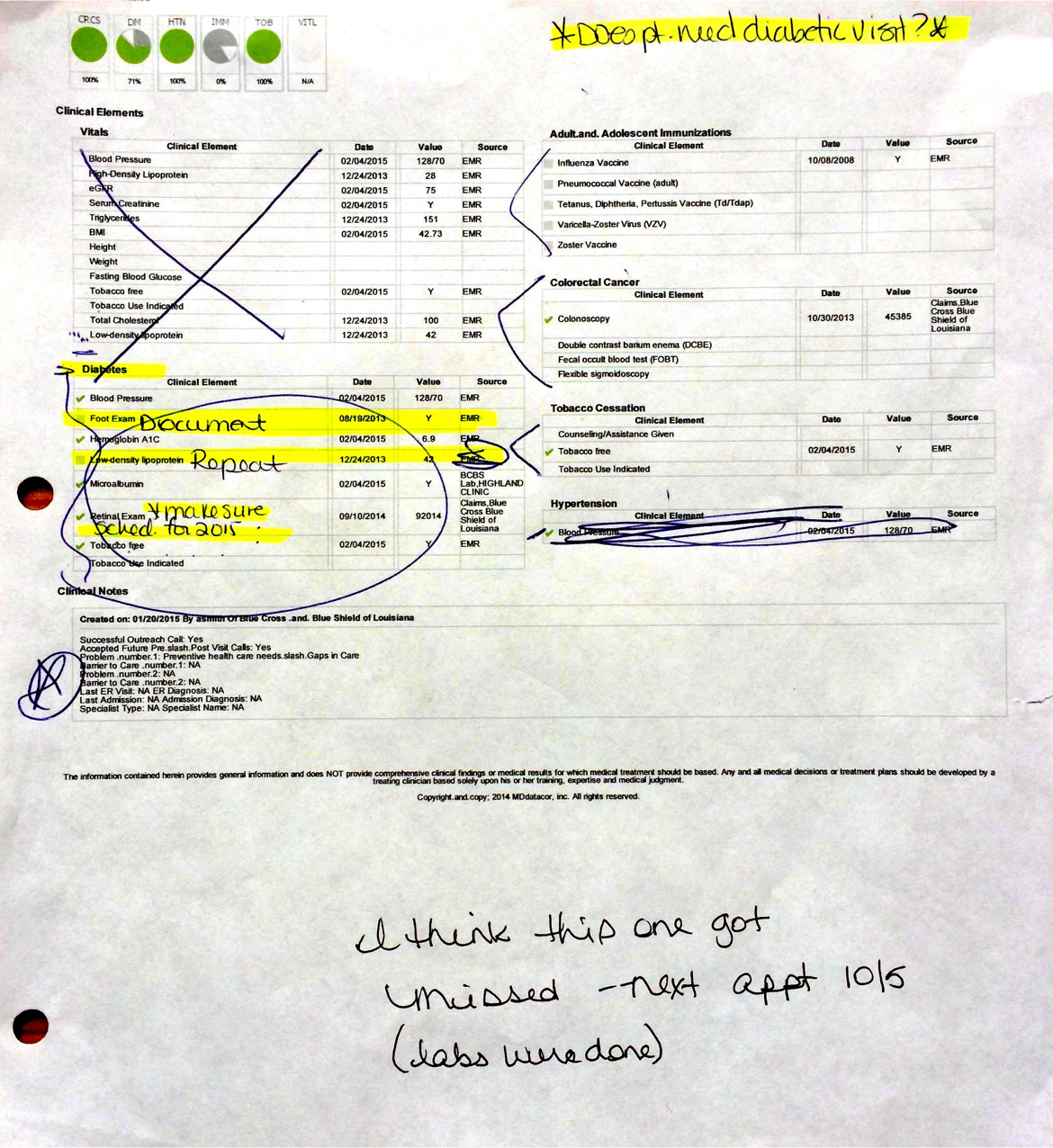 An example of a report that doctors previously had to fill out.