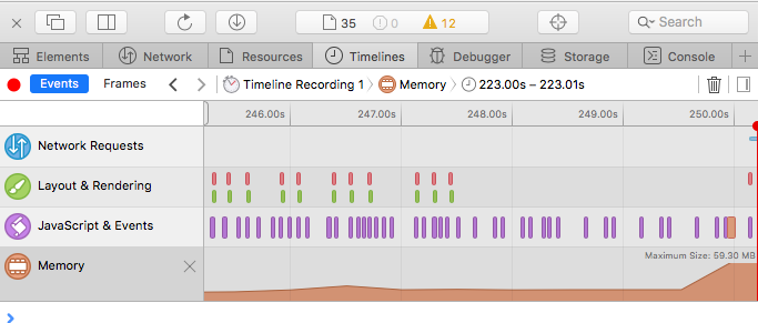 Charting memory usage in the Web Inspector.