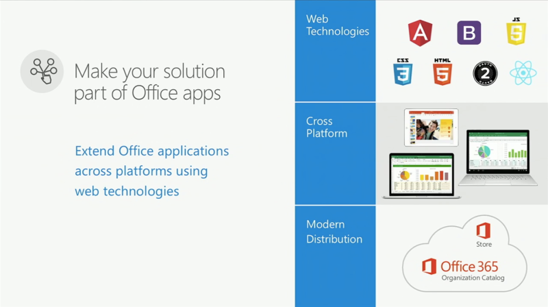 Microsoft unveils Graph improvements, Office for Mac add-ins, new