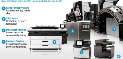 f3d66db7909 HP fights to survive decline of the printer market