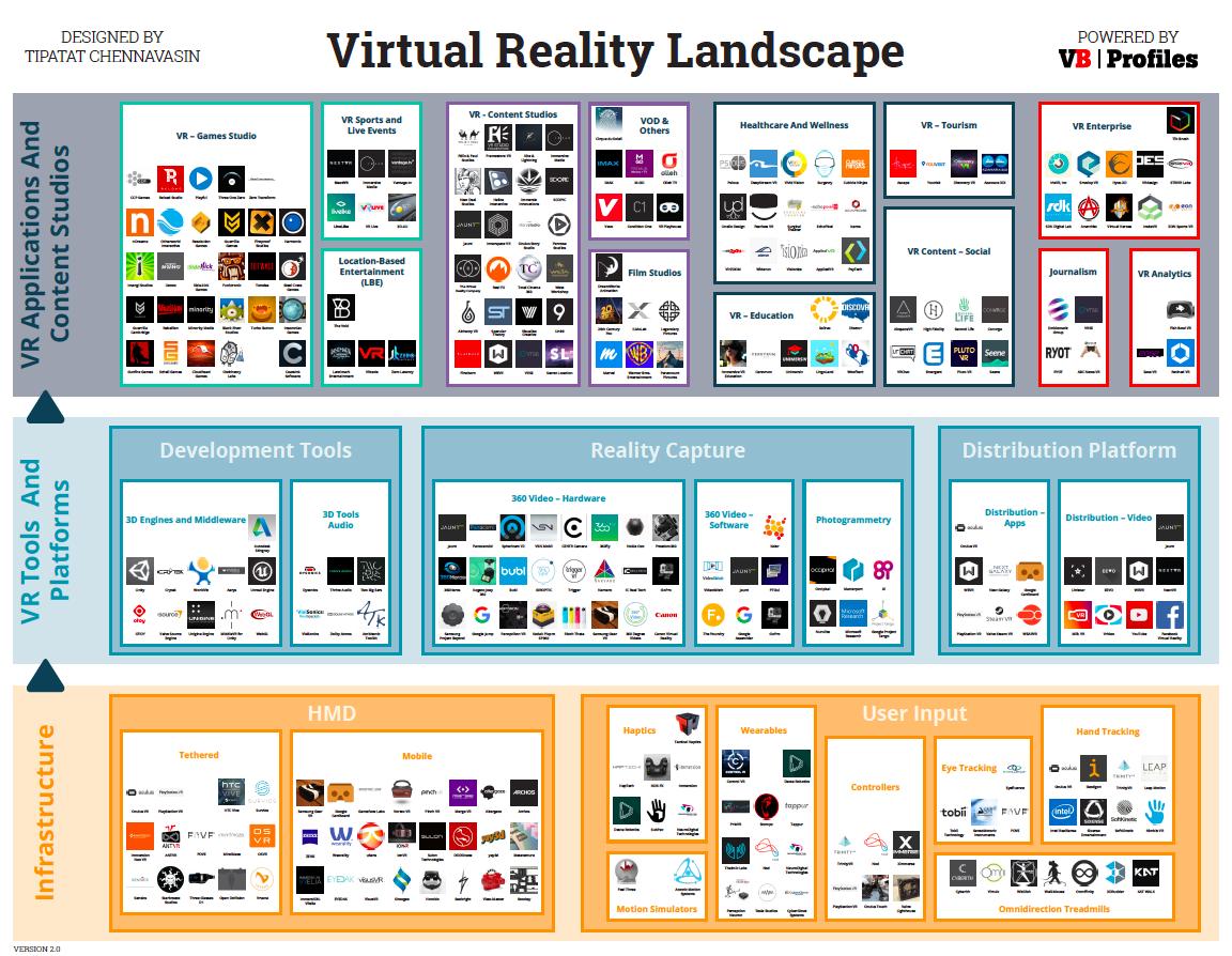 virtual reality landscape