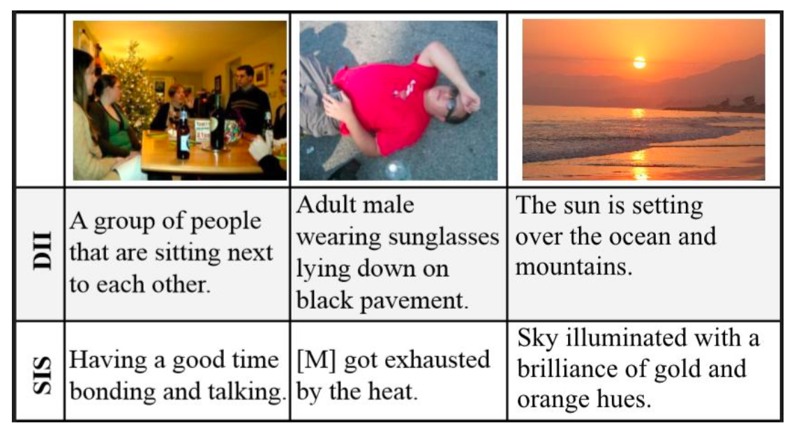 An example of stories for images in sequence at bottom.