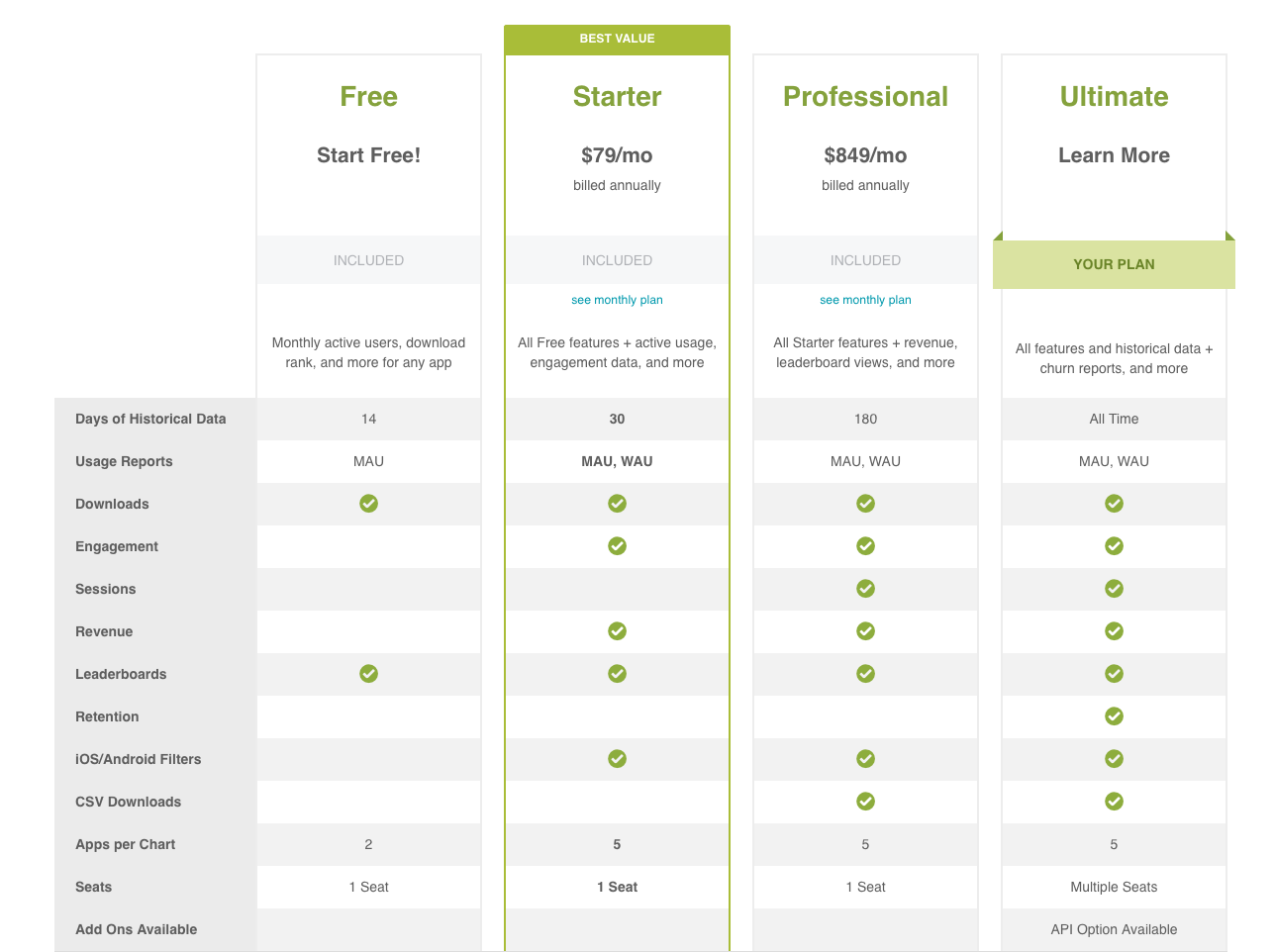 SurveyMonkey Intelligence pricing