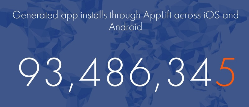 Applift has enabled tons of installs.