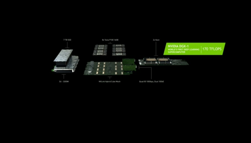 The DGX-1 supercomputer from Nvidia