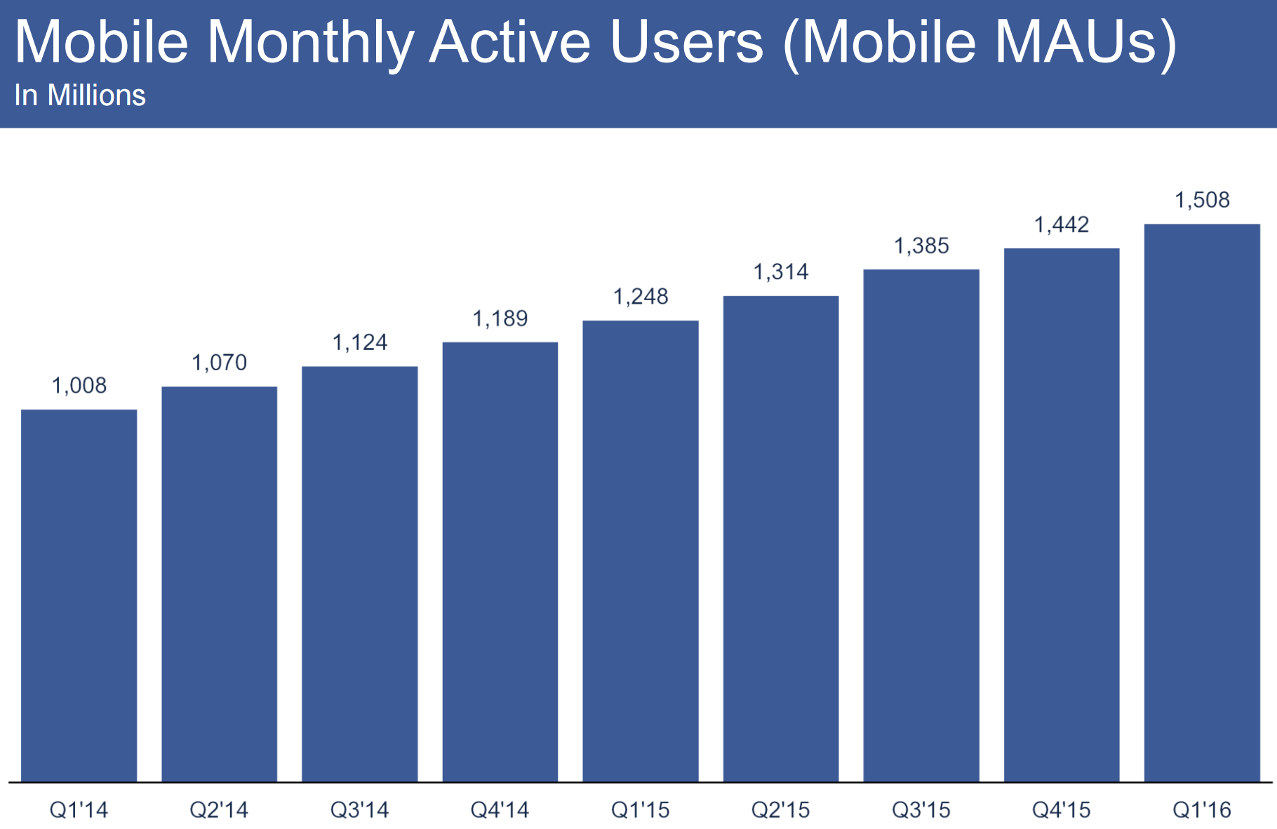 fb_mobile_monthly_q1_2016