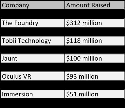 VR Profiles VR winners