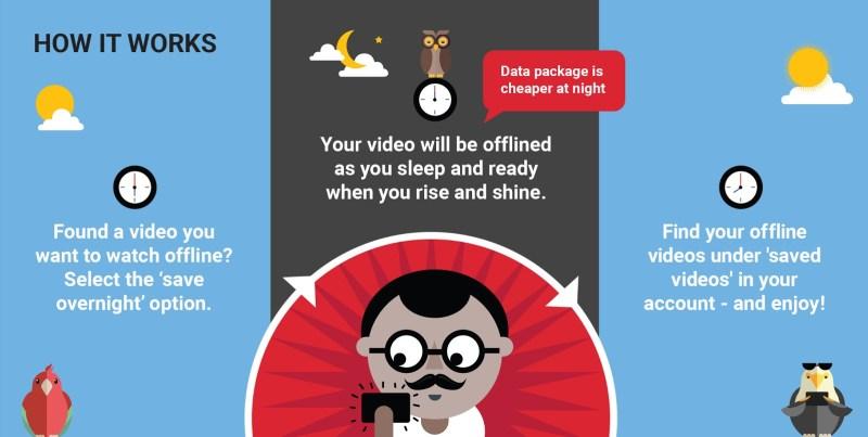 Smart Offline: YouTube