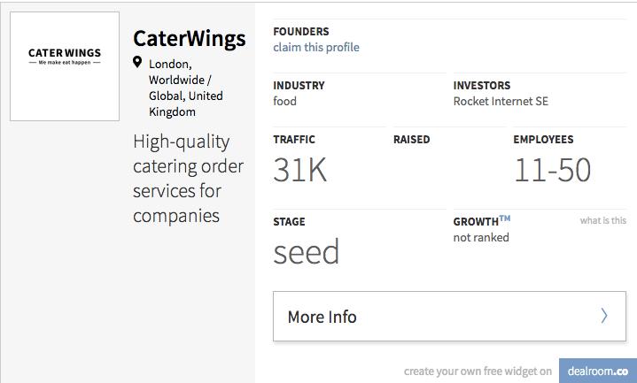 CaterWings from Tech.eu