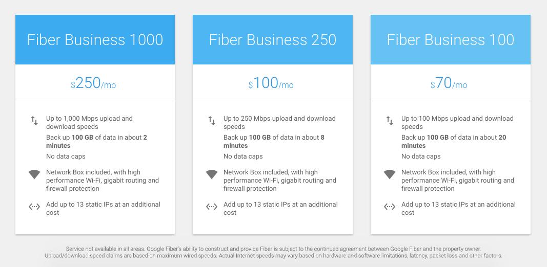 Fiber Payment Plans
