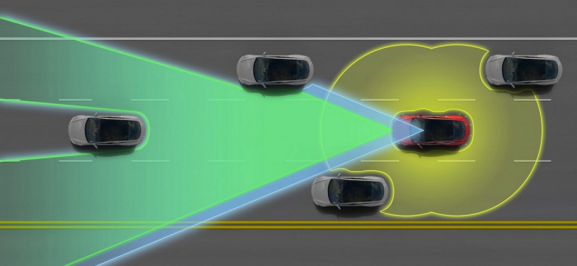 This an illustration of the Tesla Model S Autopilot system