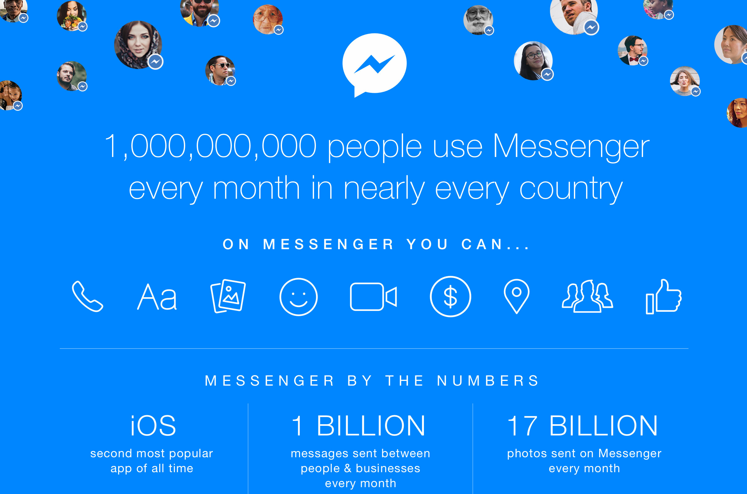 Facebook Messenger by the numbers