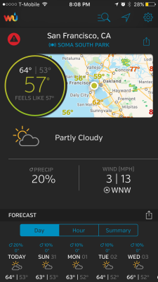 Weather Underground.