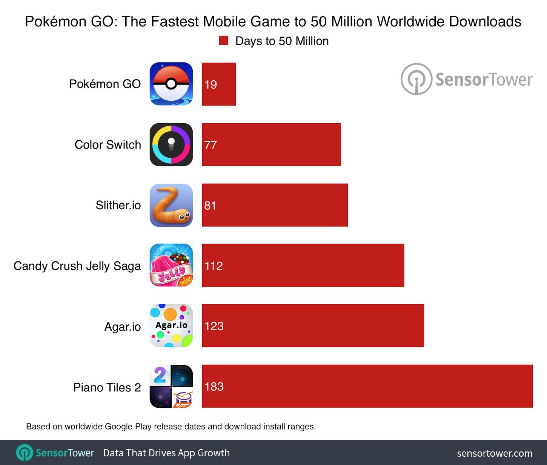 Pokémon gotta go fast.