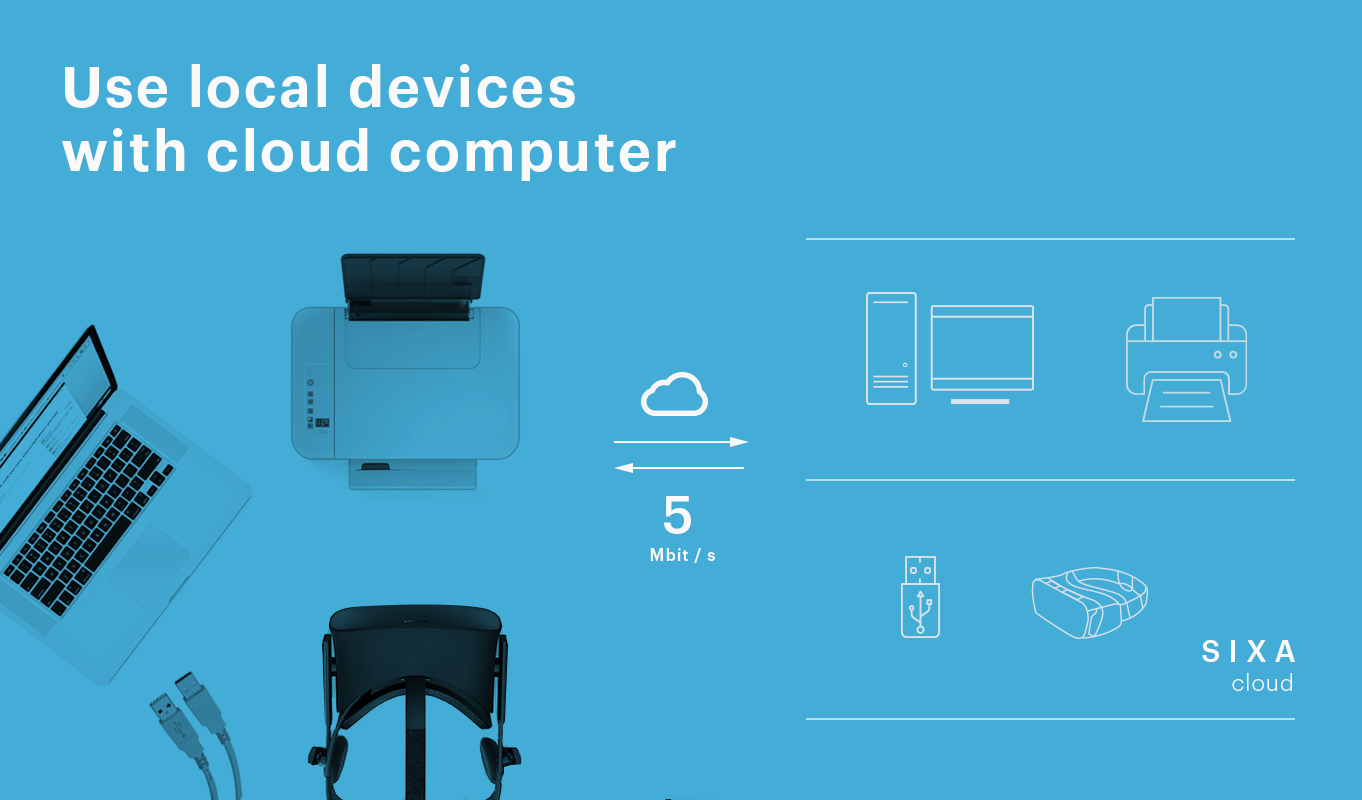 Sixa's cloud computers can be used with your local devices.