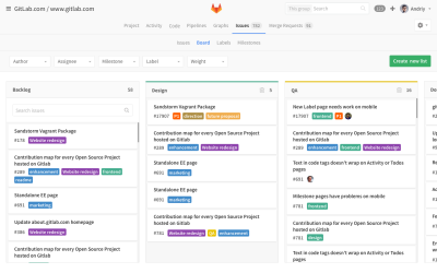 bc57c6310098 Launches Task Tool Open Source Gitlab Management Issue BoardsAn Yfyb76g