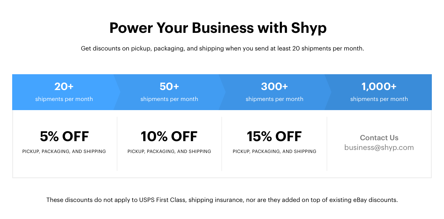 Power Your Business With Shyp