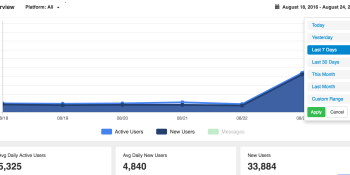 How multi-platform thinking helped Swell reach 100,000 users in one month