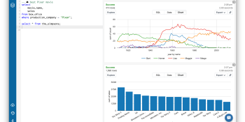 Box acquires team behind data analytics startup Wagon, service shutting down on October 3