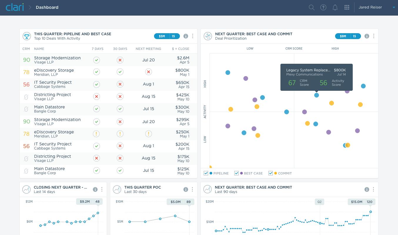 analytics-priority-matrix