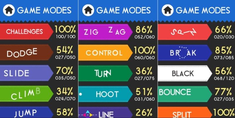 Color Switch crosses 100 million downloads.