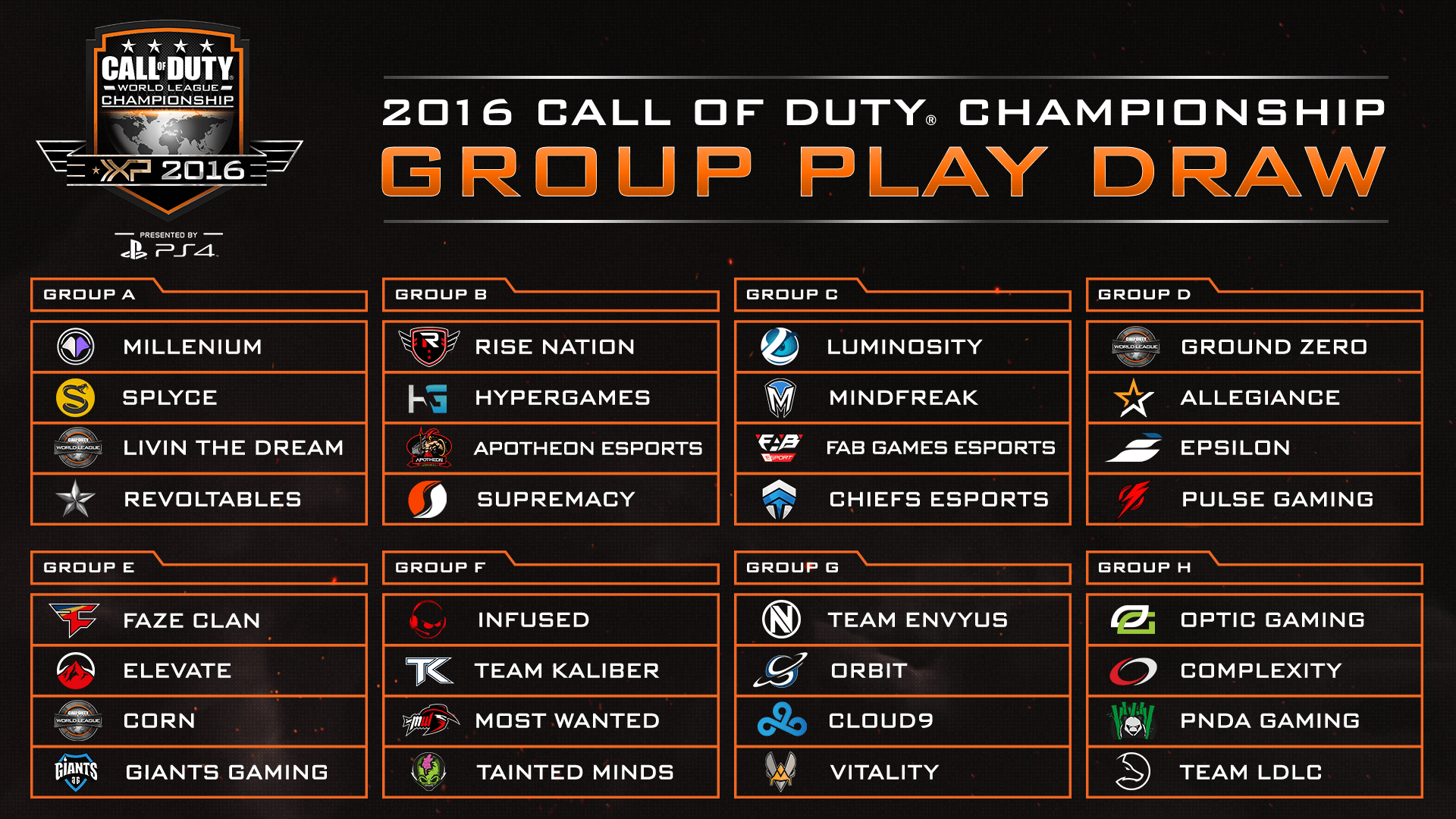 COD Champs 2016 group results