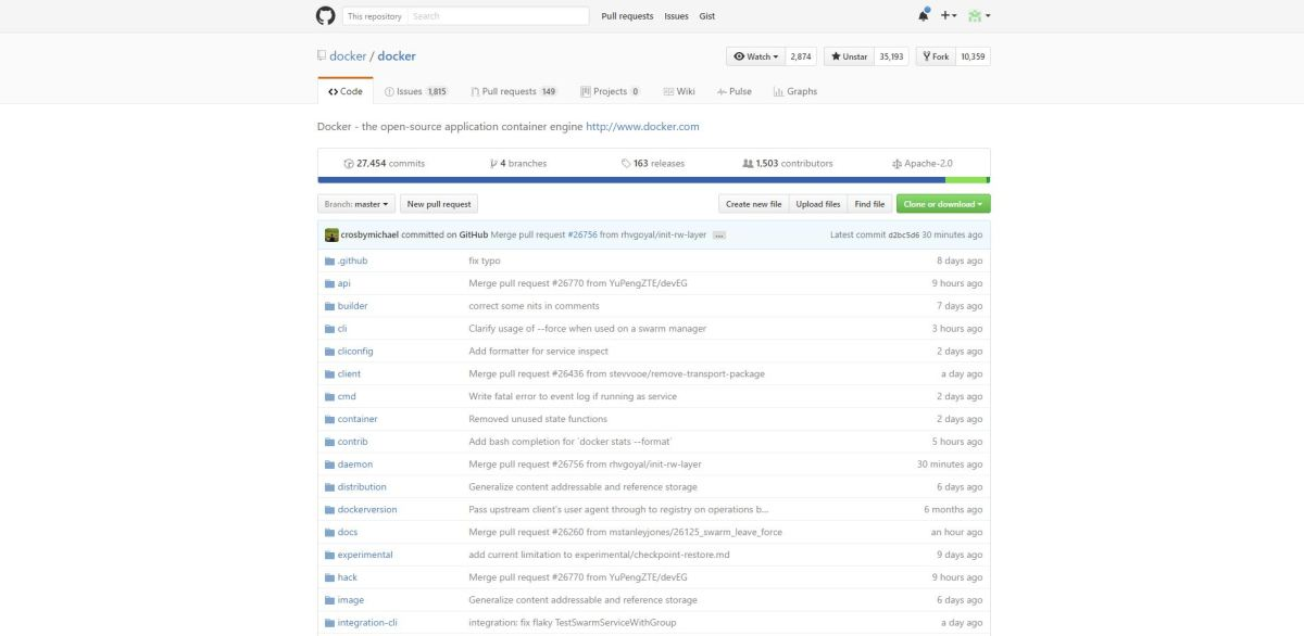 GitHub repos now prominently show open-source licenses