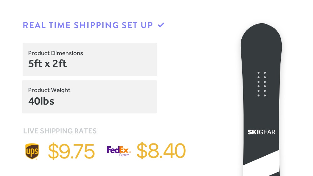 Weebly Real Time Shipping