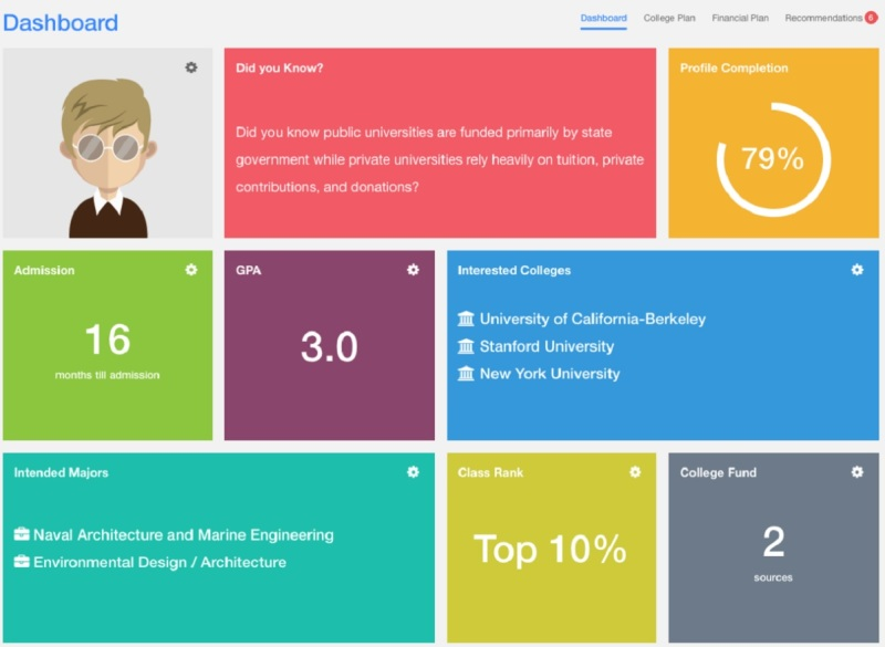 Edmission gives you a dashboard for monitoring college admissions.