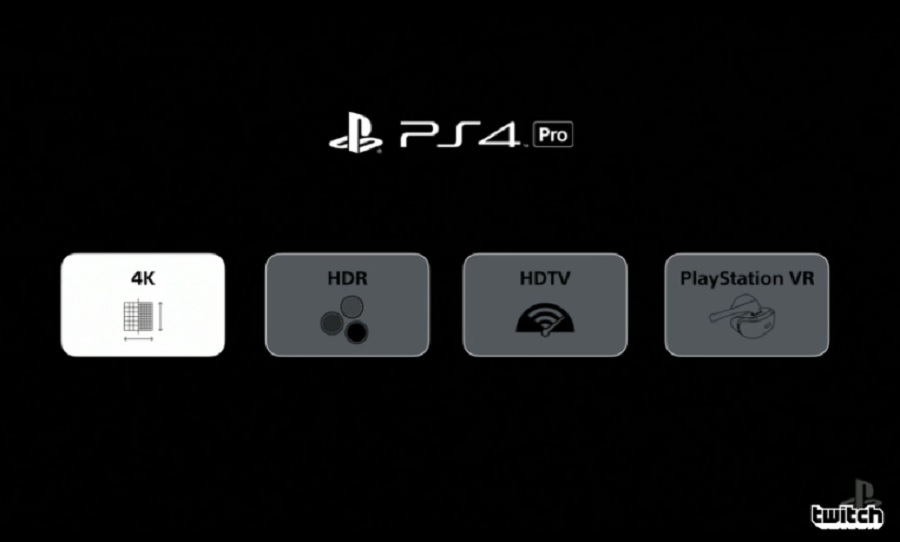 The features of the PS4 Pro.