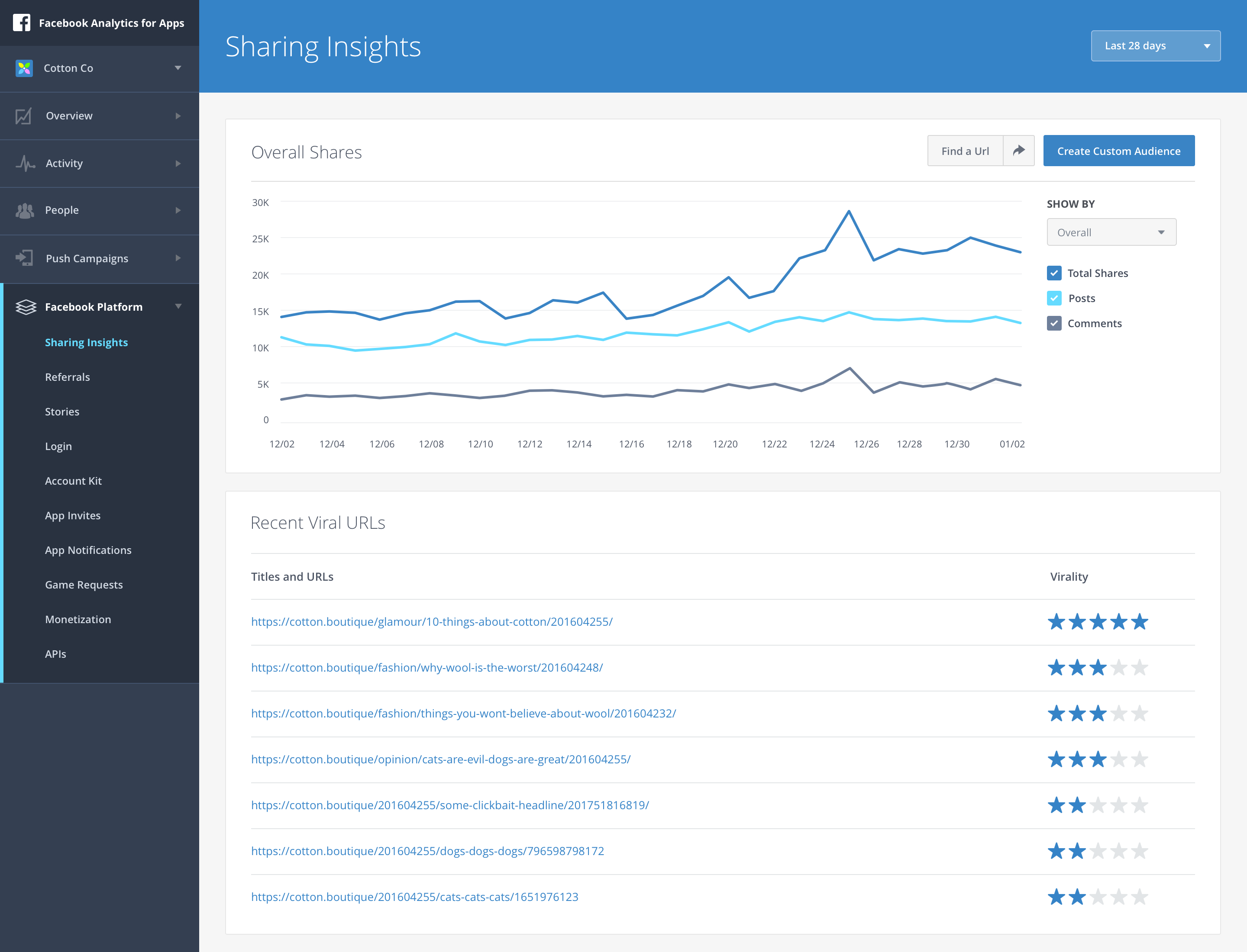 Facebook Analytics for Apps sharing insights