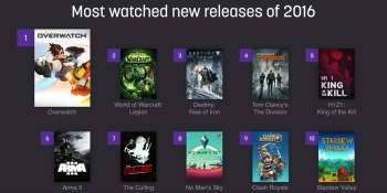 Overwatch is Twitch's most popular 2016 release