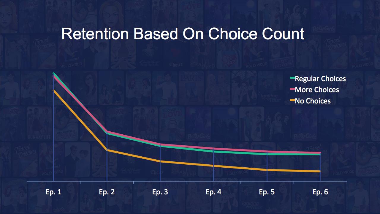 Episode graf