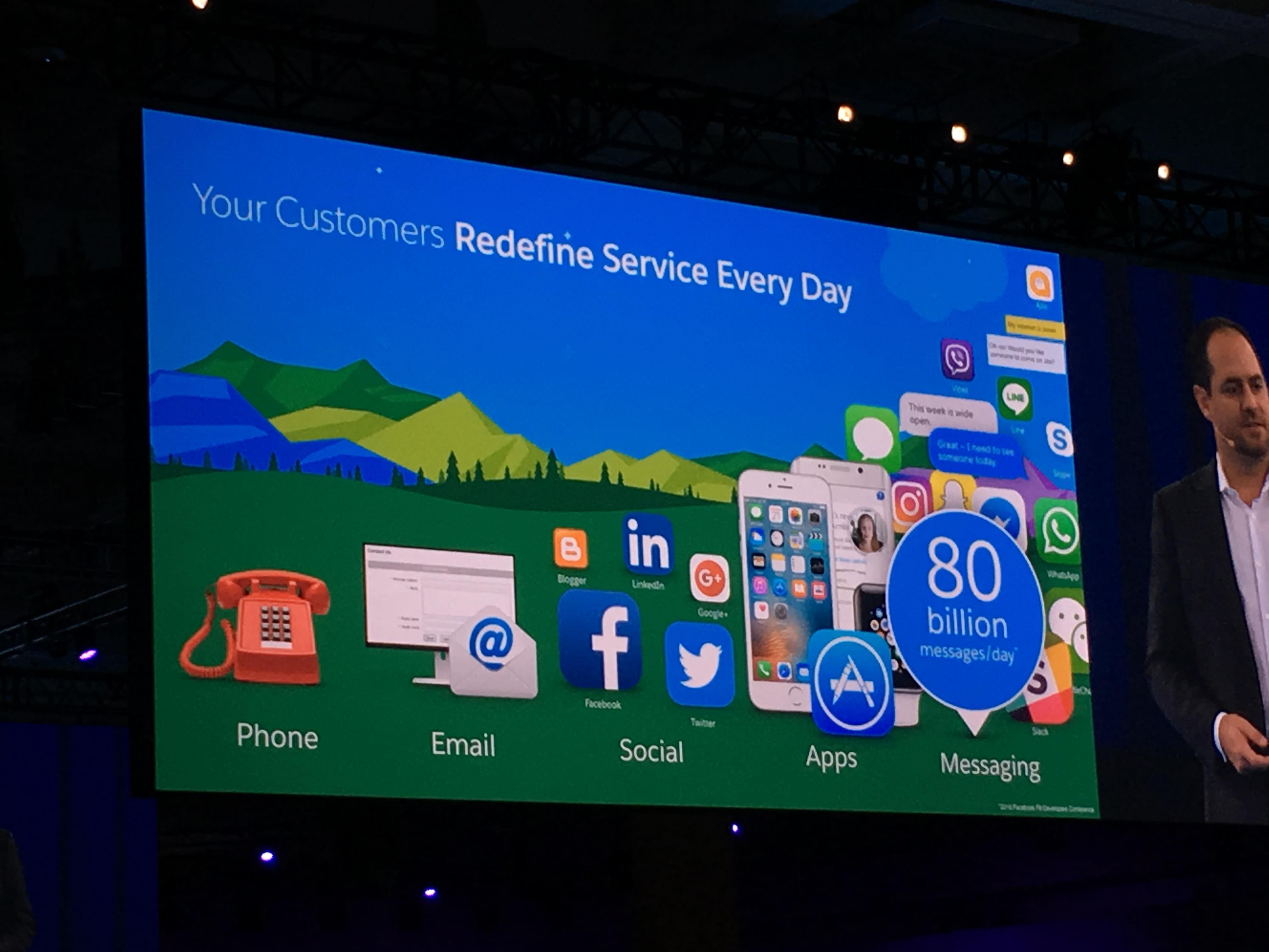 Salesforce customer service evolution