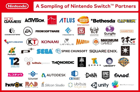 Partners for Switch.