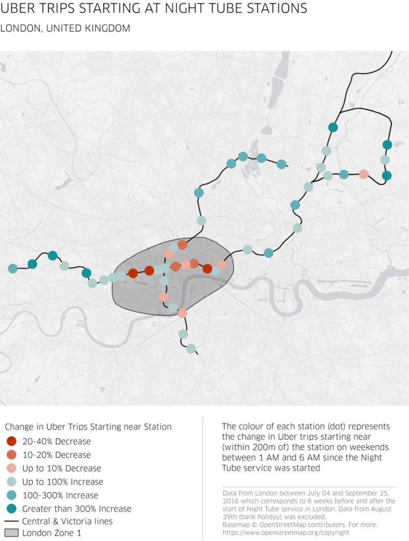 Uber Pickups - London