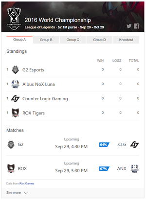 Esports stats can now show up on Bing.