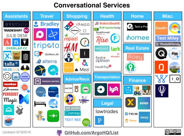 Conversational services