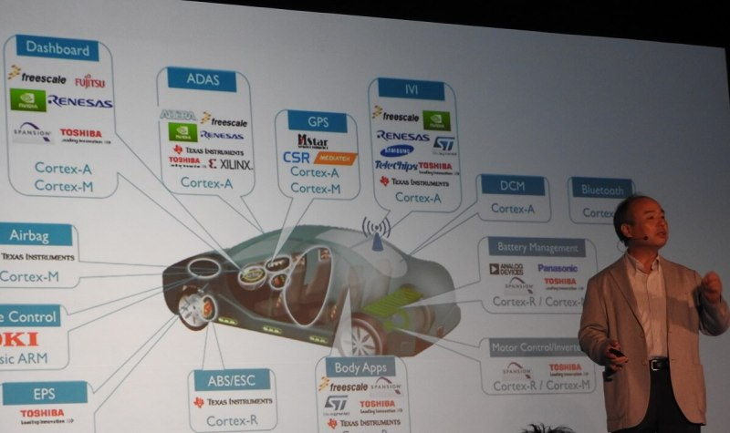 Masayoshi Son says car chips need to be more secure for driverless cars.