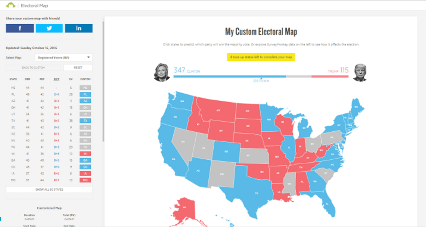 SurveyMonkeys Realtime Map Lets You Track How The Presidential - Us electoral map calculator