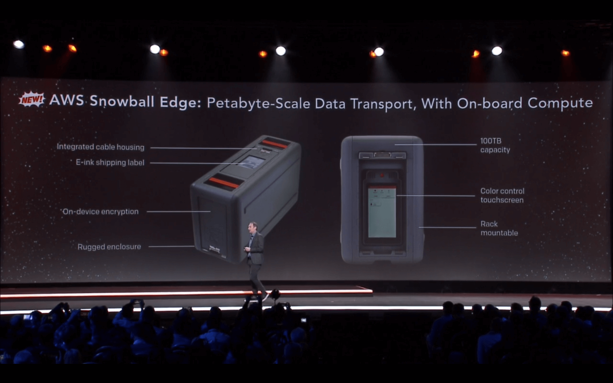 AWS Snowball Edge.