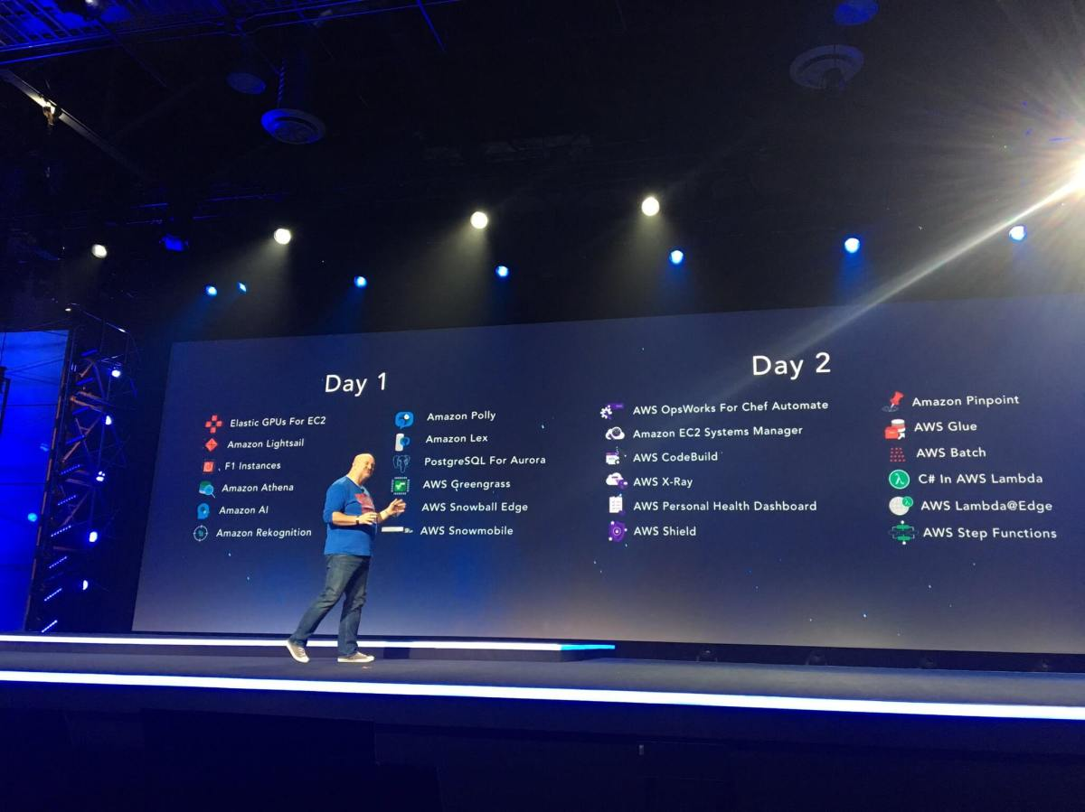 Everything announced at AWS re:Invent 2016 | VentureBeat