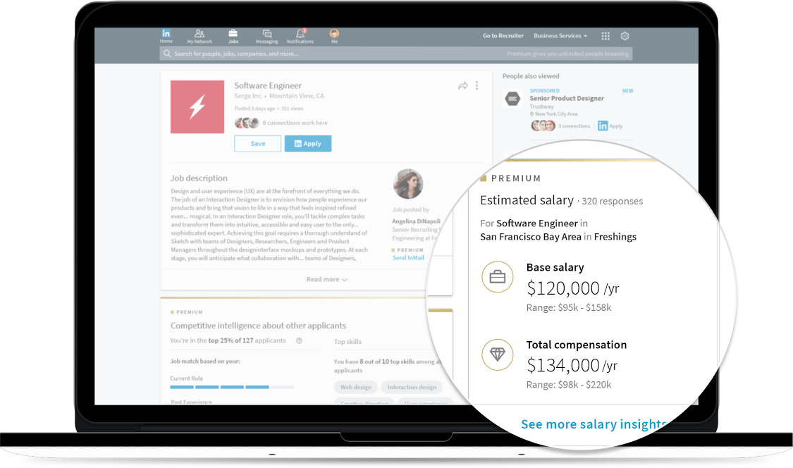 LinkedIn Premium Image