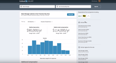 LinkedIn takes on Glassdoor and Comparably with salary