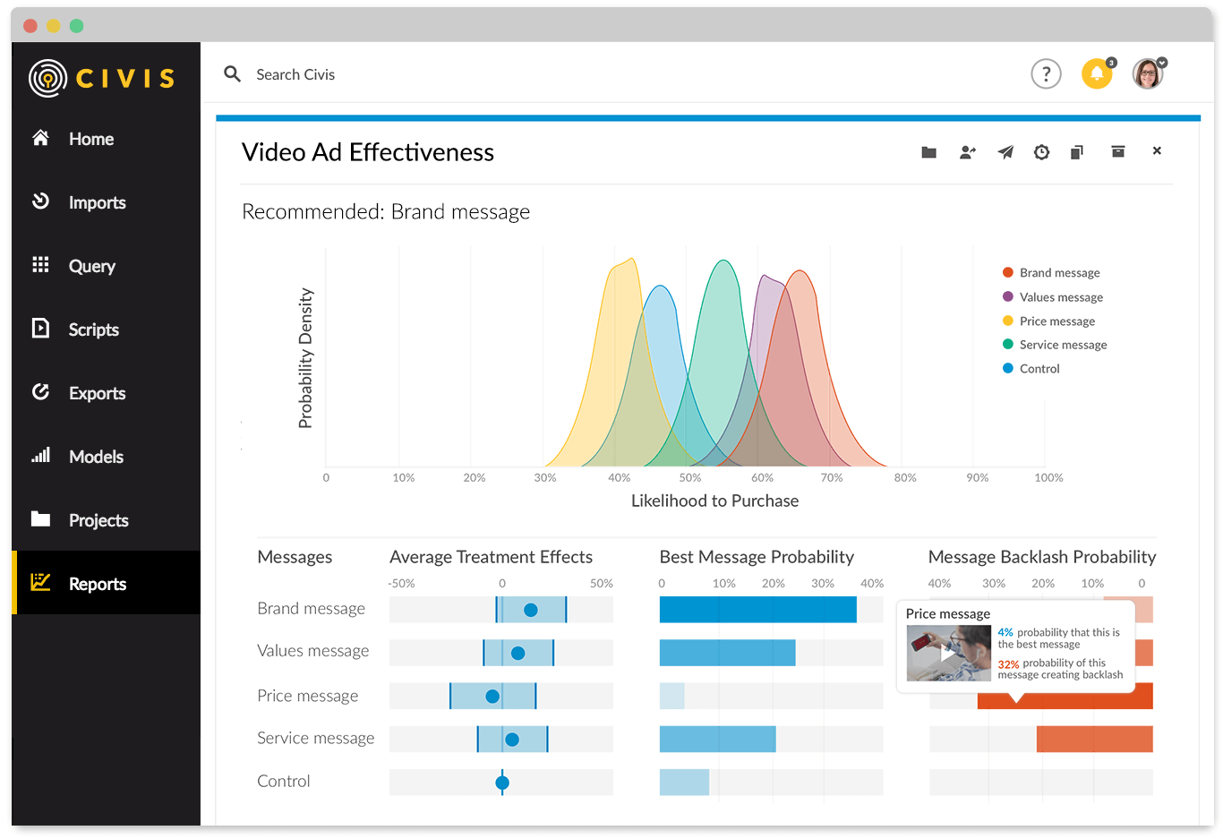 Civis Analytics' platform