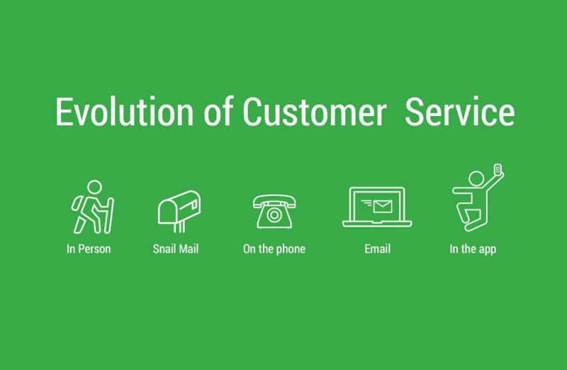 Helpshift is changing customer support to be more efficient.
