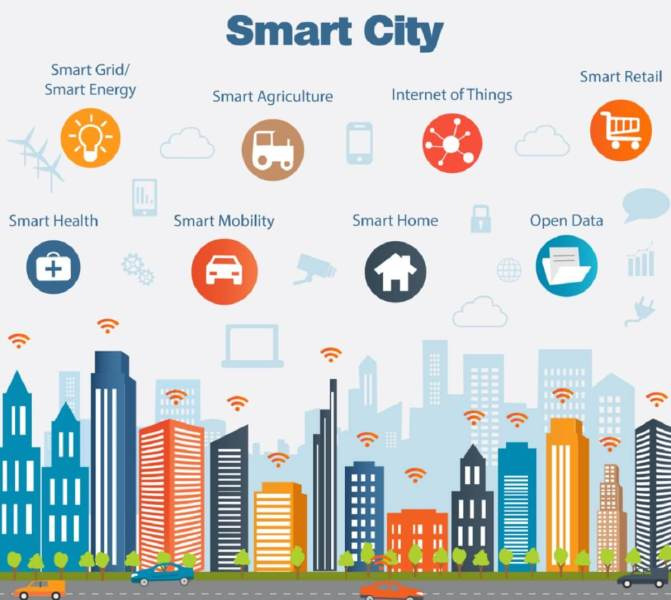 SparkLabs is helping to create a smart city.